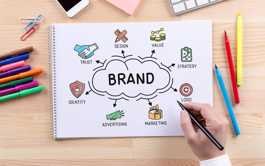 Brand Identity - BrandYou