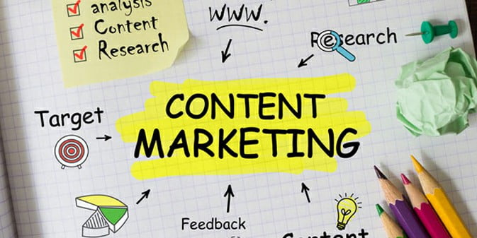 Content-Marketing-Plans